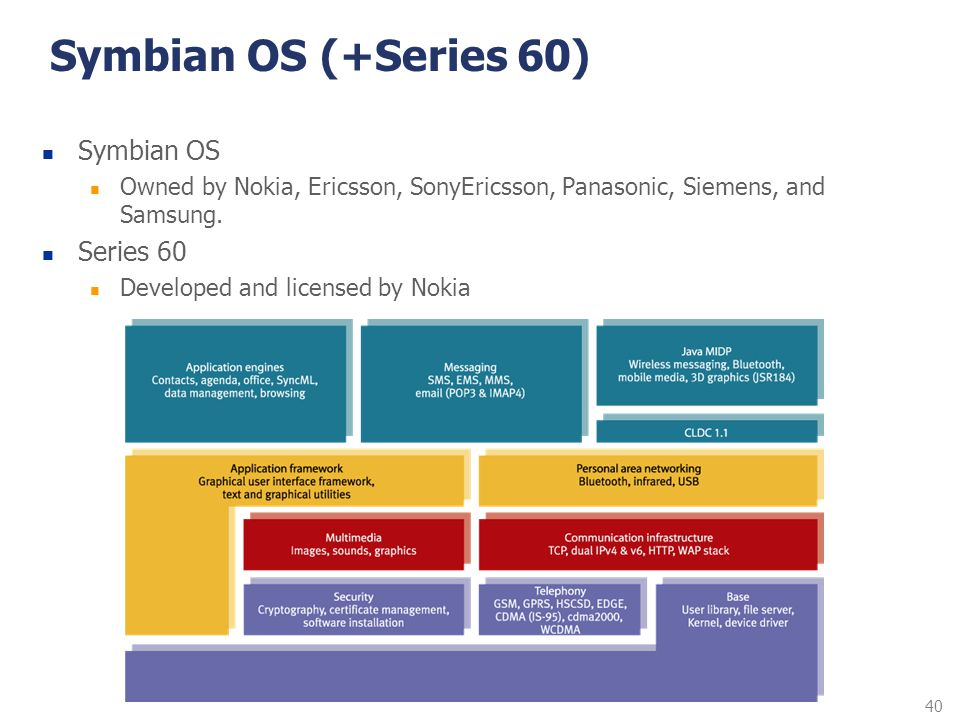 Symbian OS (+Series 60) Symbian OS Series 60
