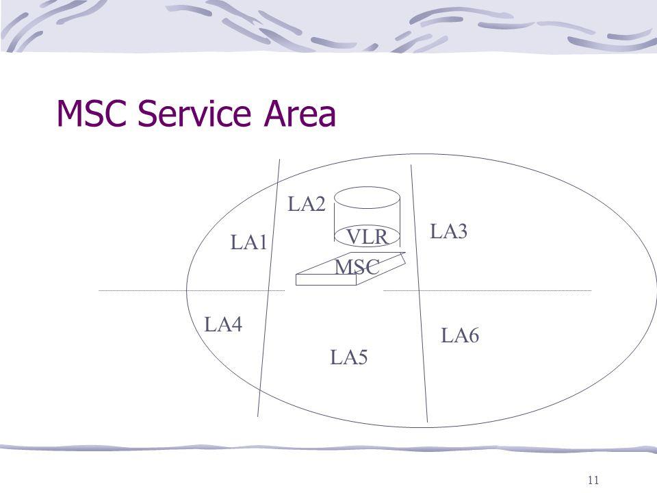 MSC Service Area LA2 LA3 LA1 VLR MSC LA4 LA6 LA5