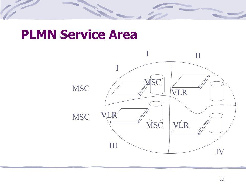 PLMN Service Area I II V I MSC MSC VLR VLR MSC MSC VLR III IV