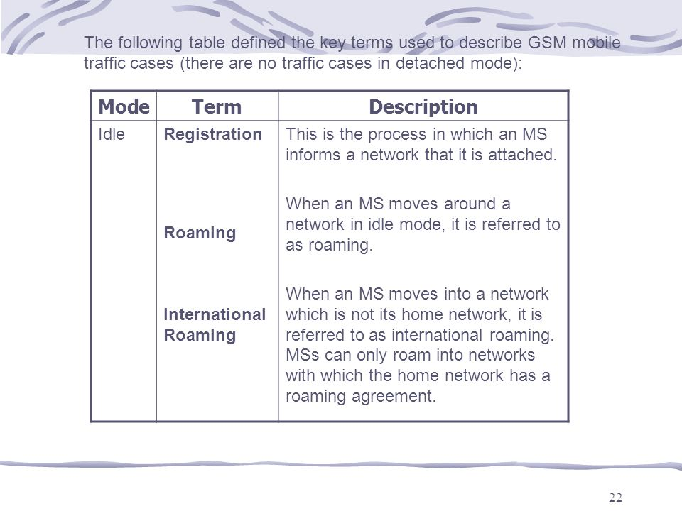 The following table defined the key terms used to describe GSM mobile traffic cases (there are no traffic cases in detached mode):