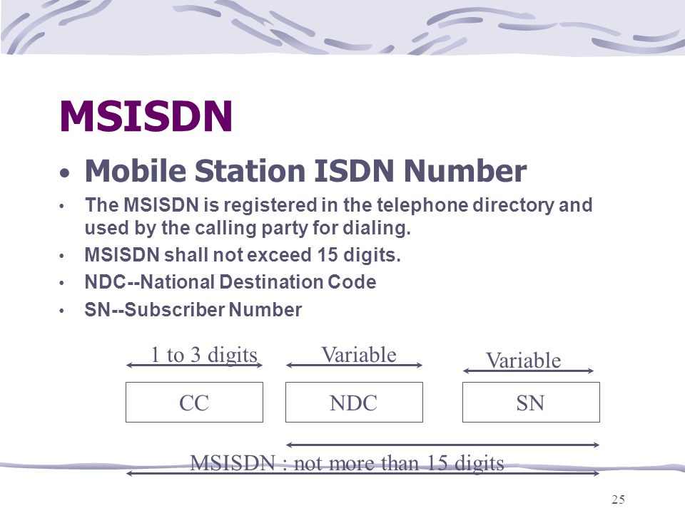 MSISDN Mobile Station ISDN Number 1 to 3 digits Variable Variable CC