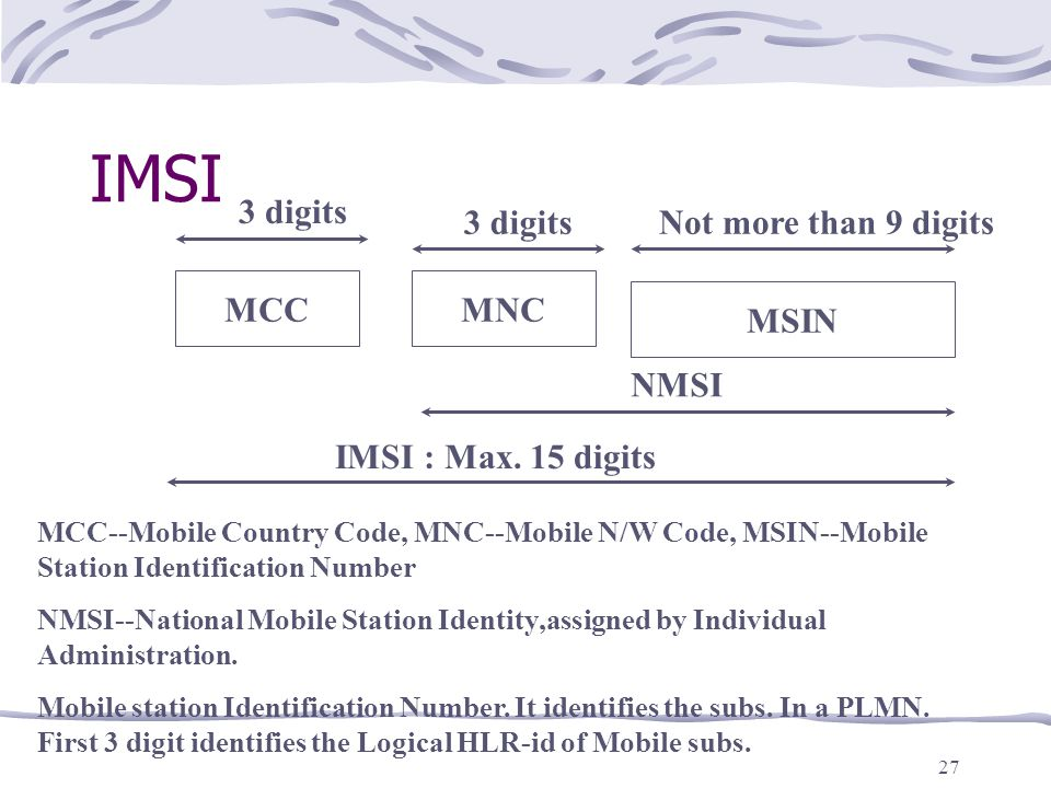 IMSI 3 digits MCC MNC MSIN 3 digits Not more than 9 digits NMSI