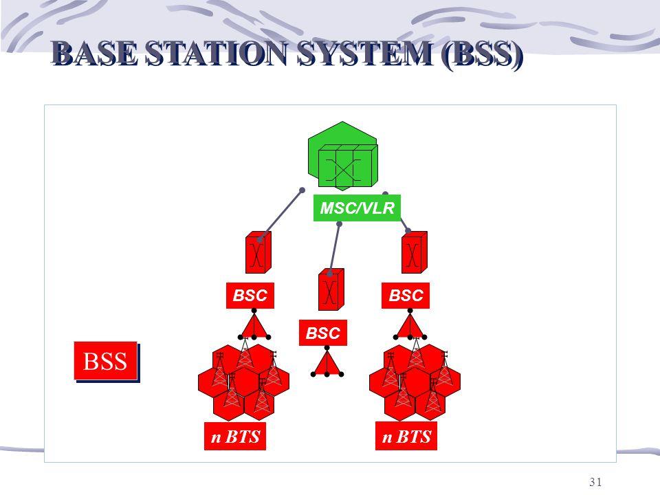 BASE STATION SYSTEM (BSS)