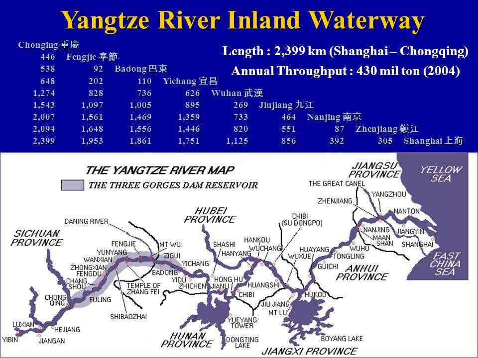 Yangtze River Inland Waterway