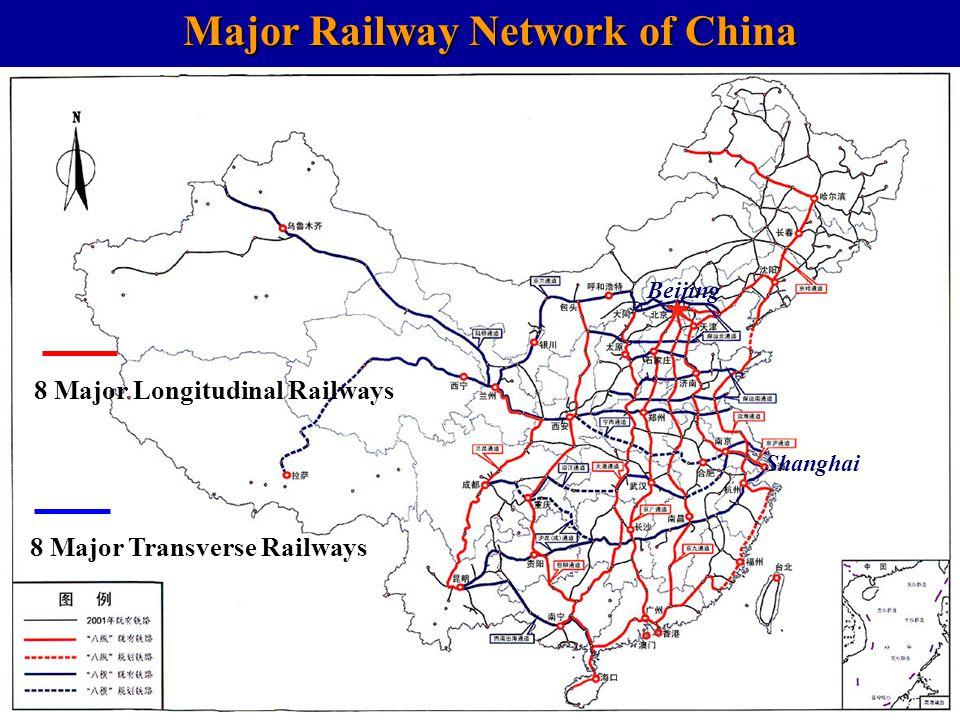 Major Railway Network of China