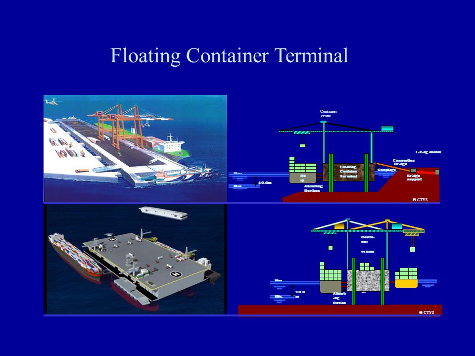 Floating Container Terminal