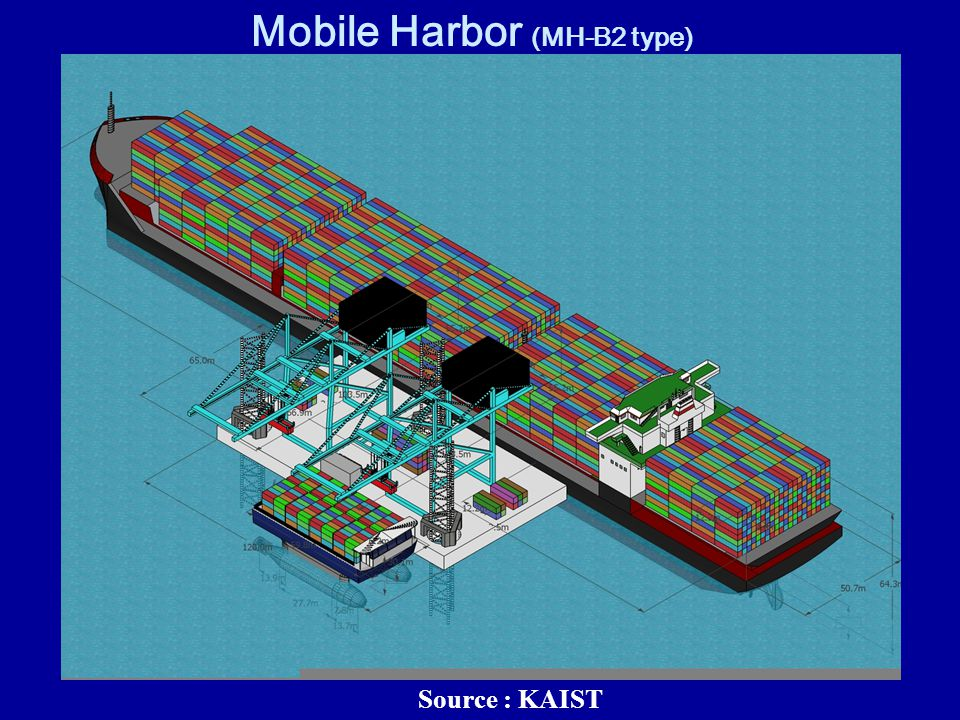 Mobile Harbor (MH-B2 type)