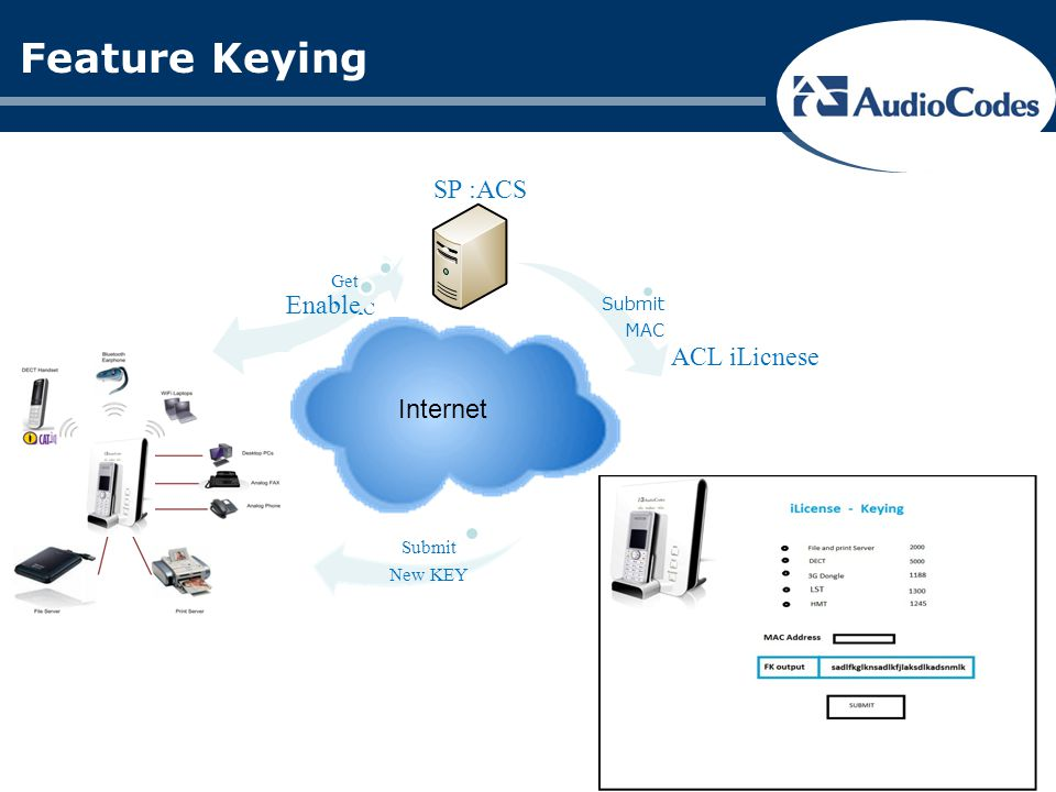 Feature Keying Enable SP :ACS ACL iLicnese Internet Submit MAC Get MAC