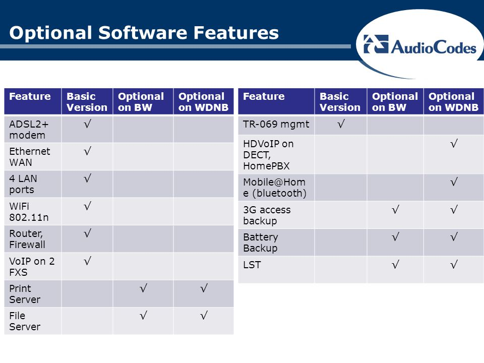Optional Software Features