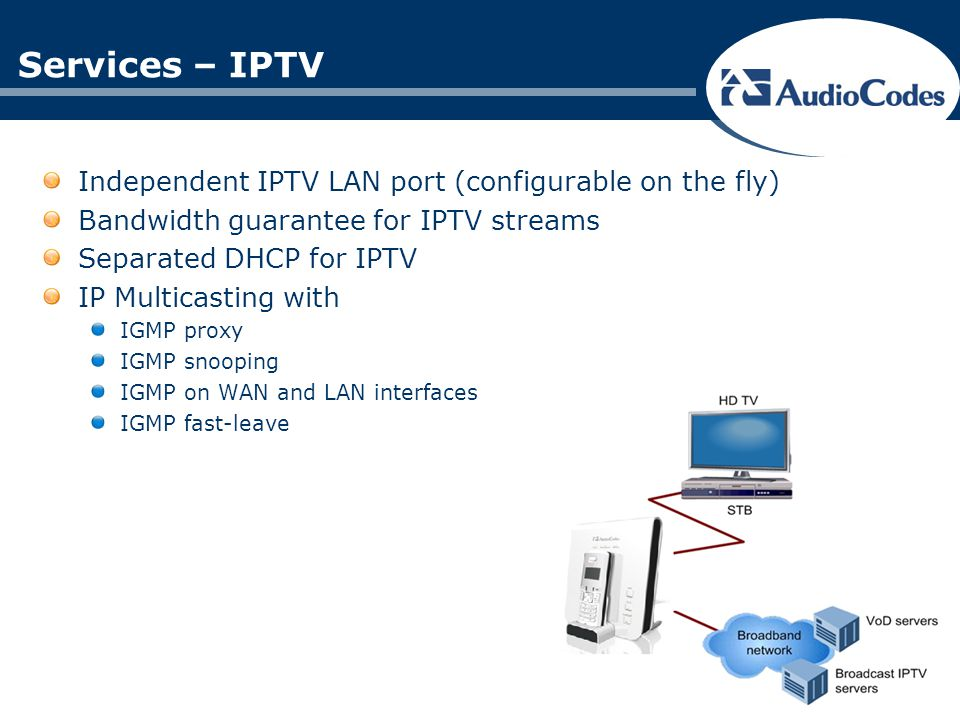 Services – IPTV Independent IPTV LAN port (configurable on the fly)
