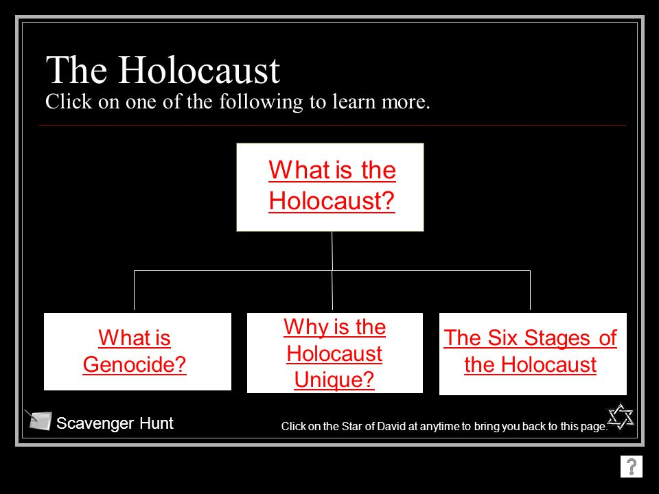 The Holocaust Click on one of the following to learn more.