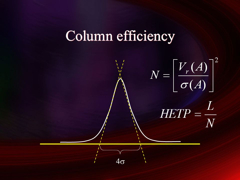 Column efficiency 4