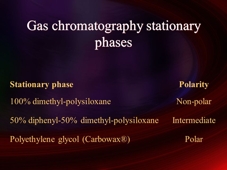 Gas chromatography stationary phases