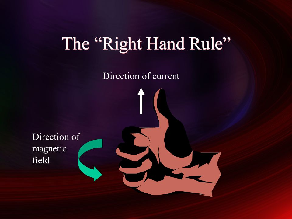 The Right Hand Rule Direction of current Direction of magnetic field
