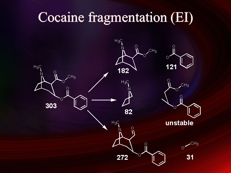 Cocaine fragmentation (EI)