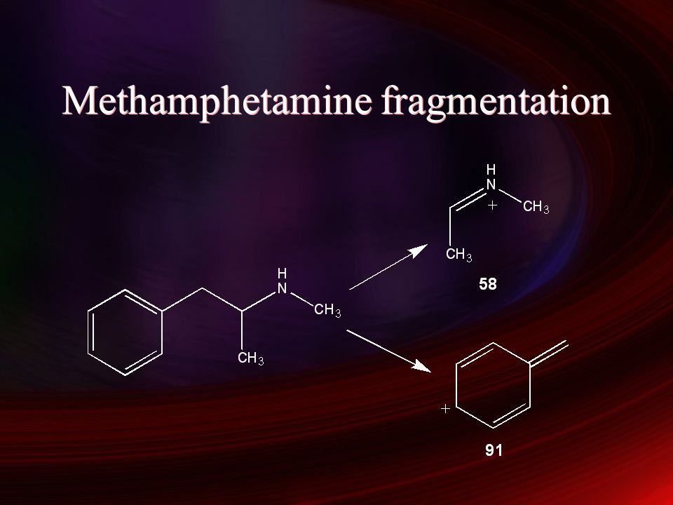 Methamphetamine fragmentation