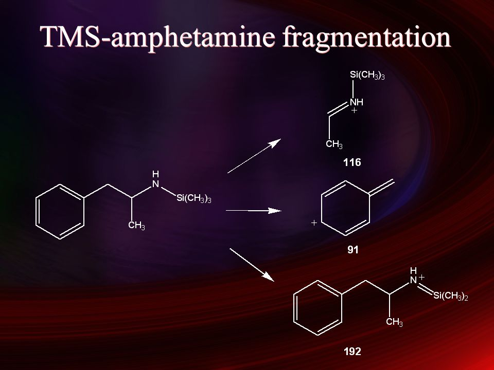 TMS-amphetamine fragmentation