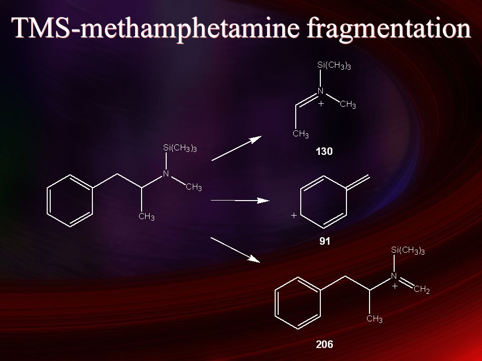 TMS-methamphetamine fragmentation