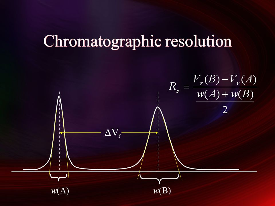 Chromatographic resolution