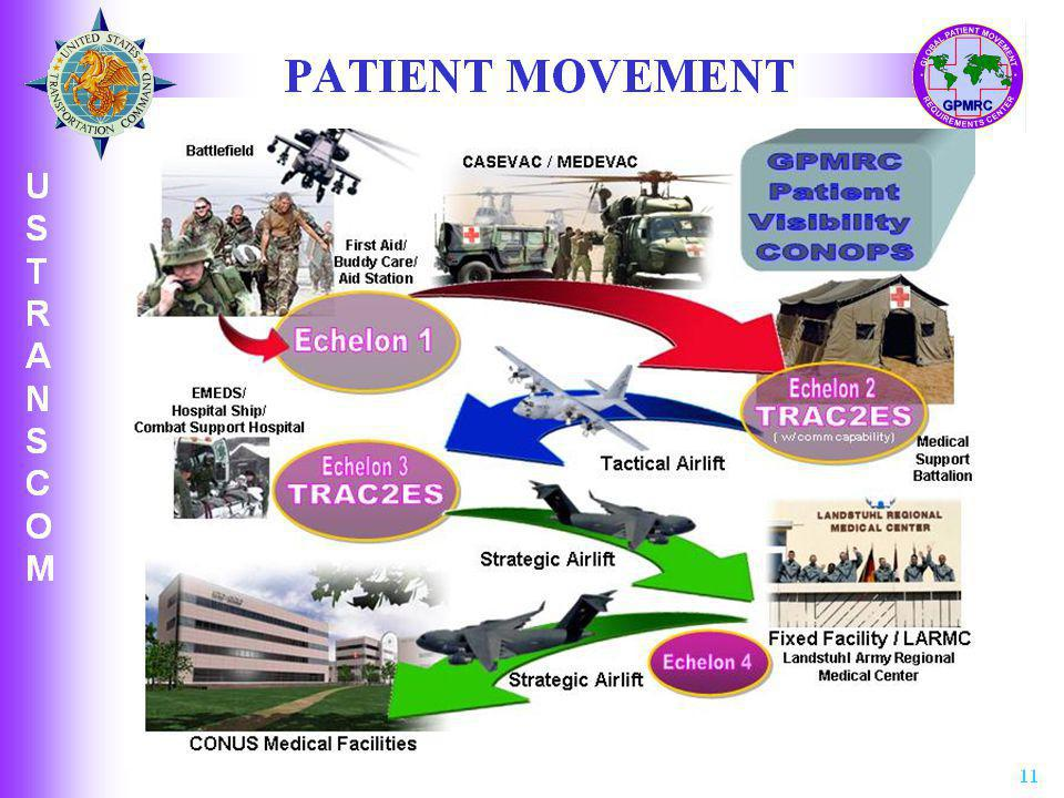 Patient Movement USTRANSCOM