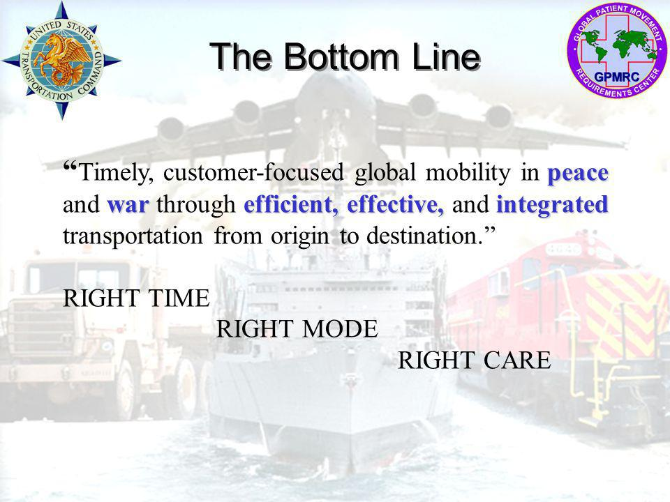 The Bottom Line Timely, customer-focused global mobility in peace and war through efficient, effective, and integrated.