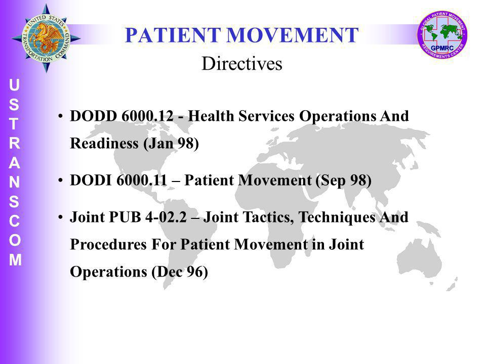 PATIENT MOVEMENT Directives