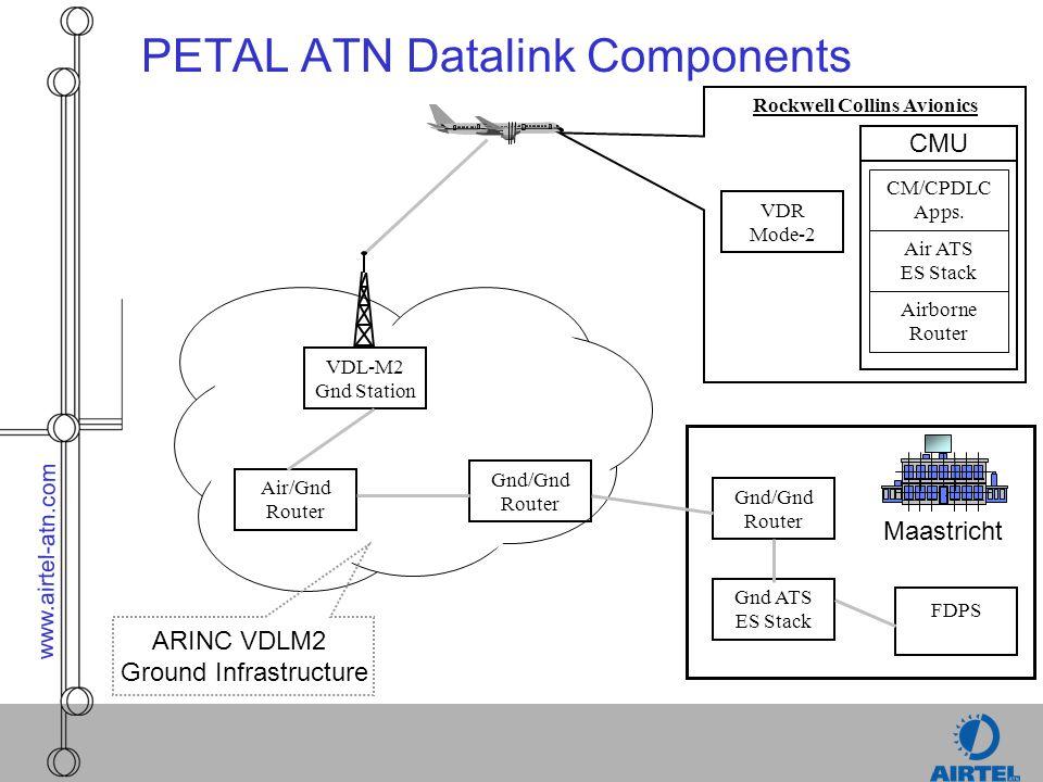 PETAL ATN Datalink Components