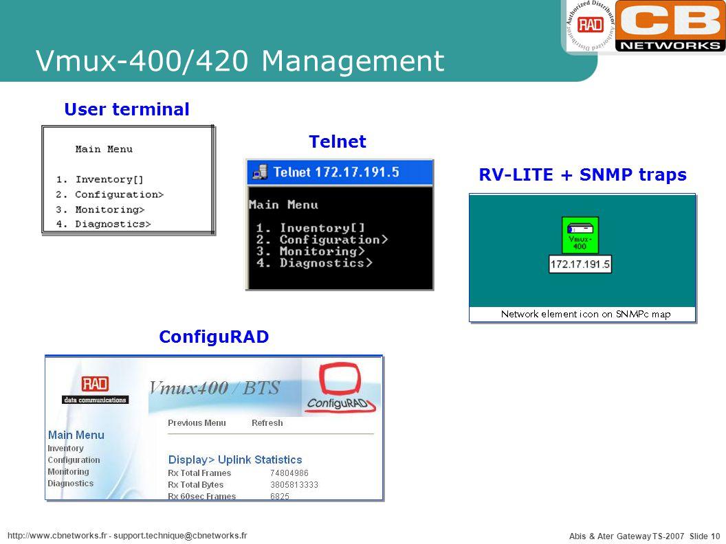 Vmux-400/420 Management User terminal Telnet RV-LITE + SNMP traps