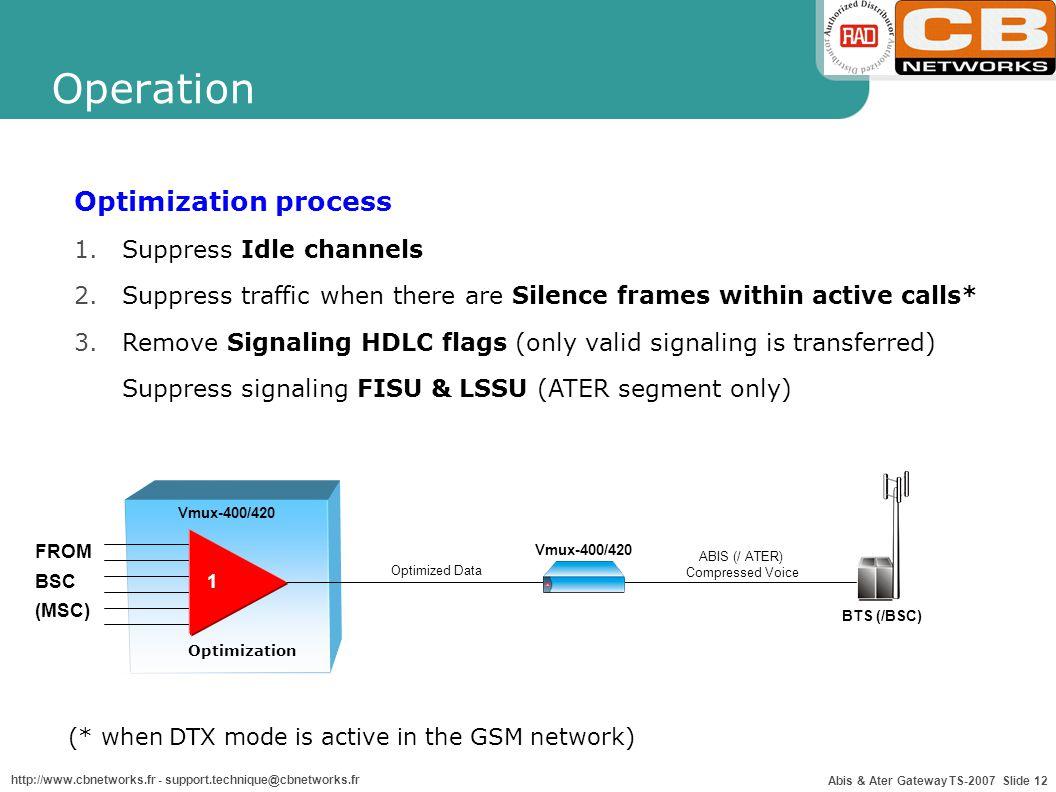 Operation Optimization process Suppress Idle channels