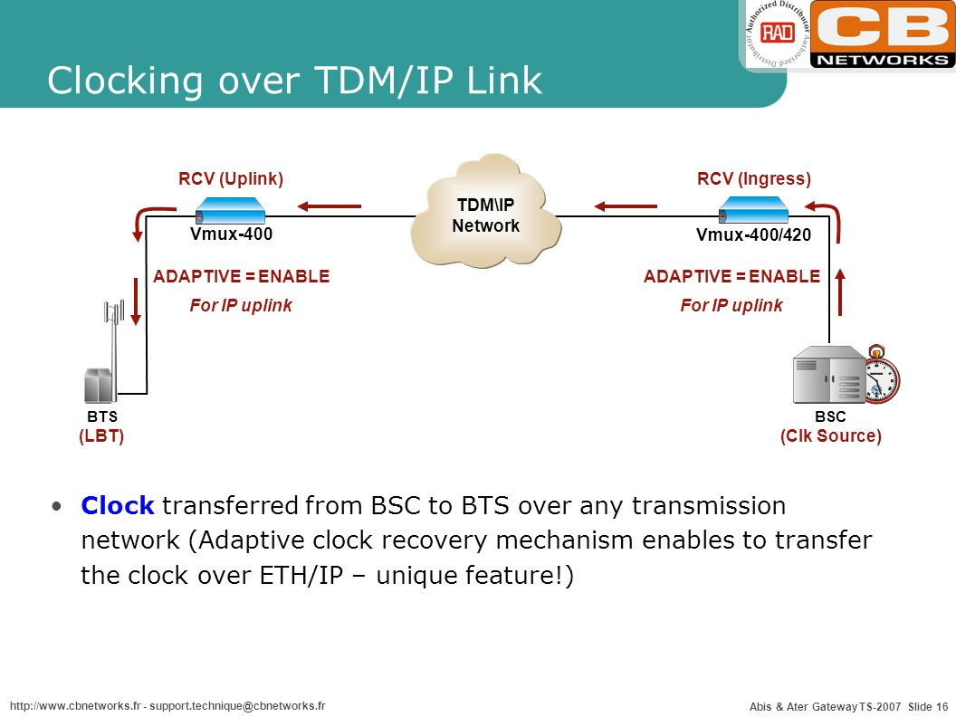 Clocking over TDM/IP Link