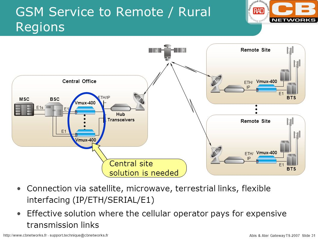 GSM Service to Remote / Rural Regions