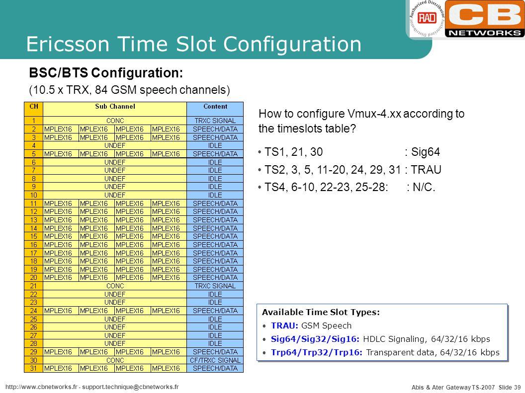 Ericsson Time Slot Configuration