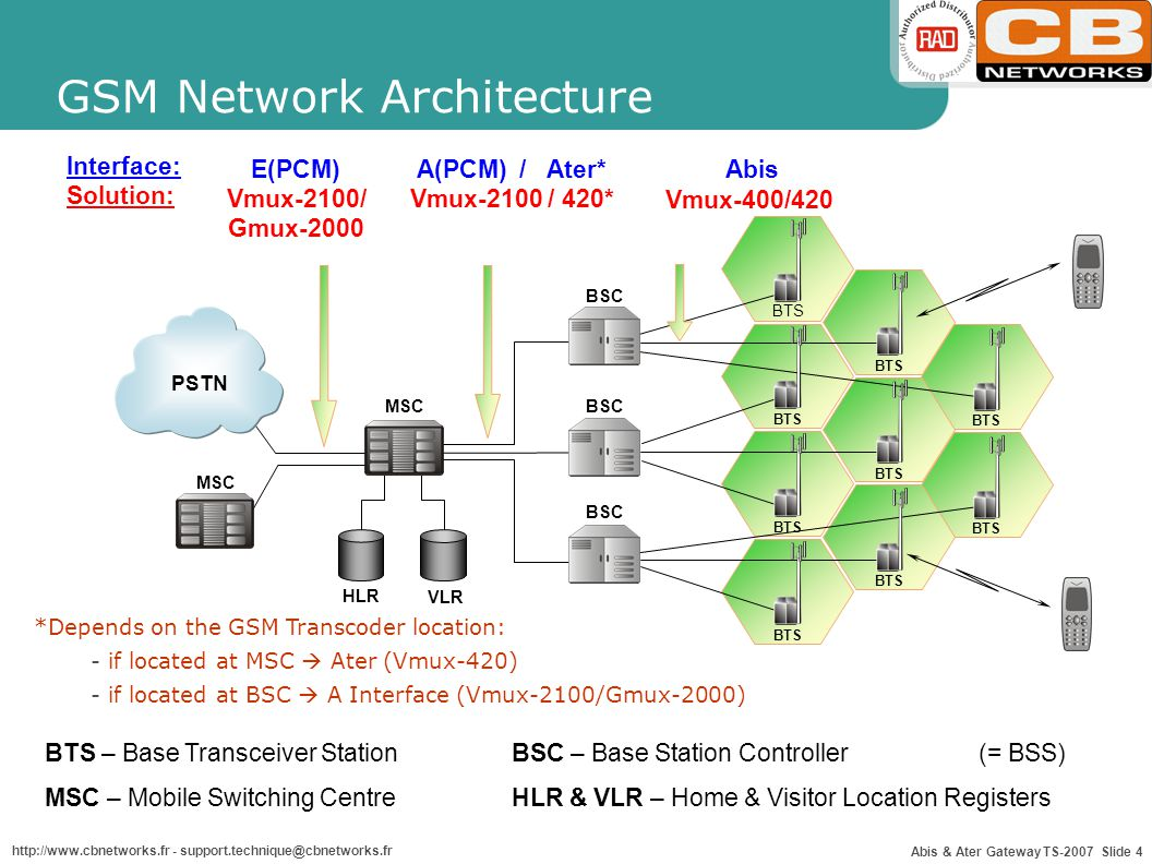 abis interface in gsm pdf