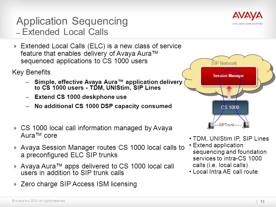 Application Sequencing
