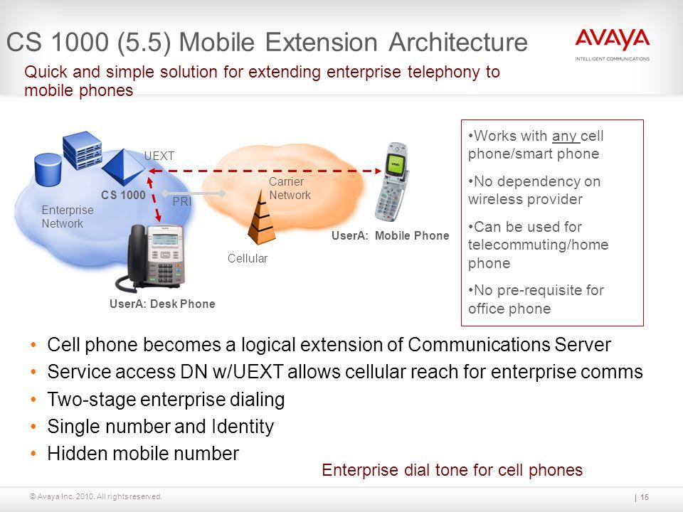 CS 1000 (5.5) Mobile Extension Architecture