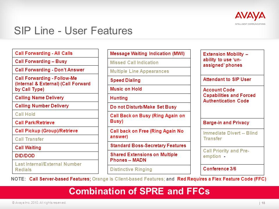 SIP Line - User Features