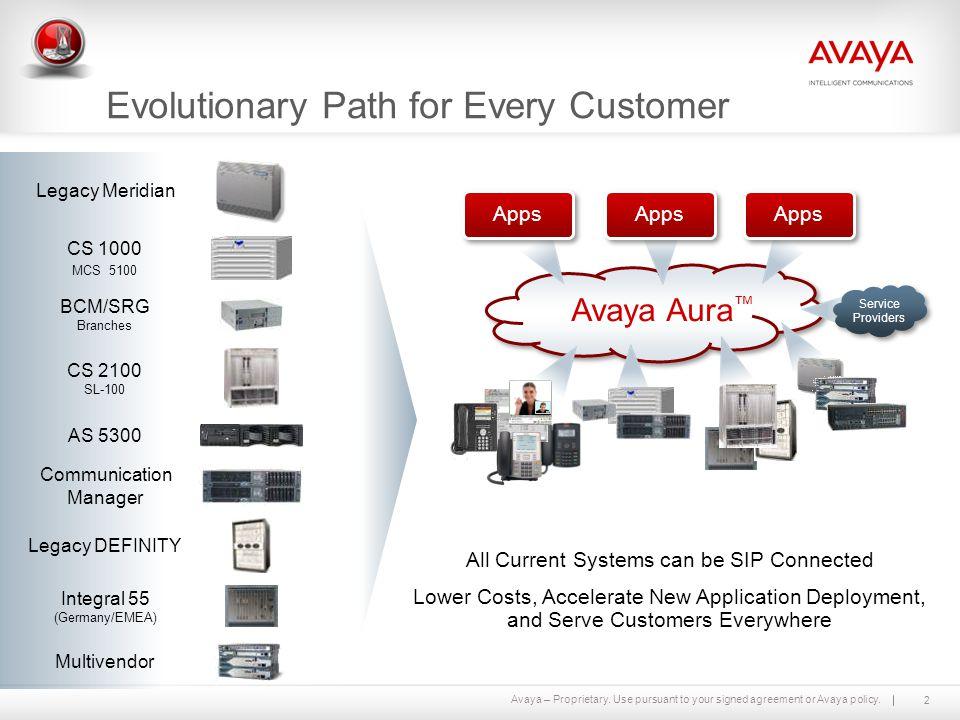 Evolutionary Path for Every Customer