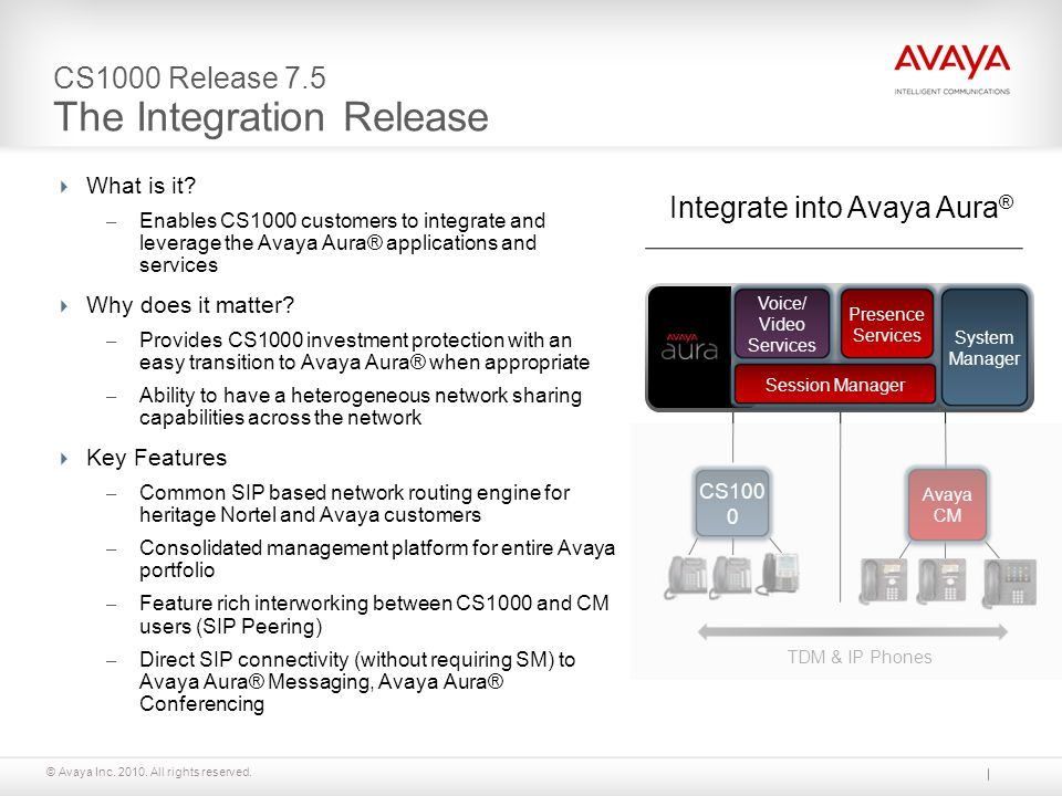 CS1000 Release 7.5 The Integration Release