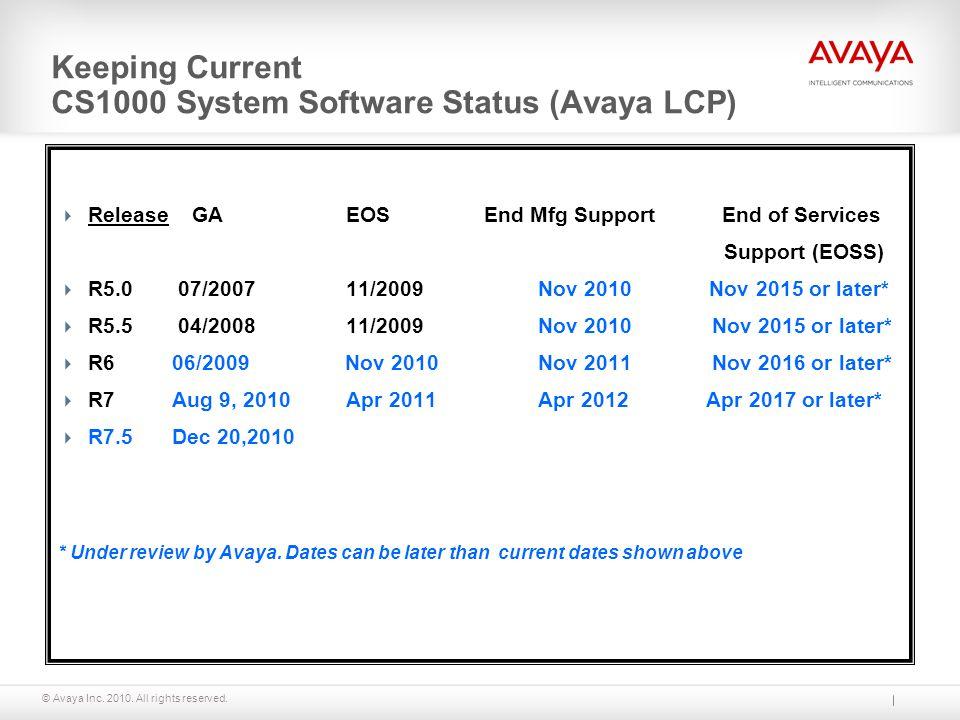 Keeping Current CS1000 System Software Status (Avaya LCP)