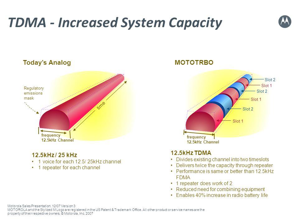 TDMA - Increased System Capacity