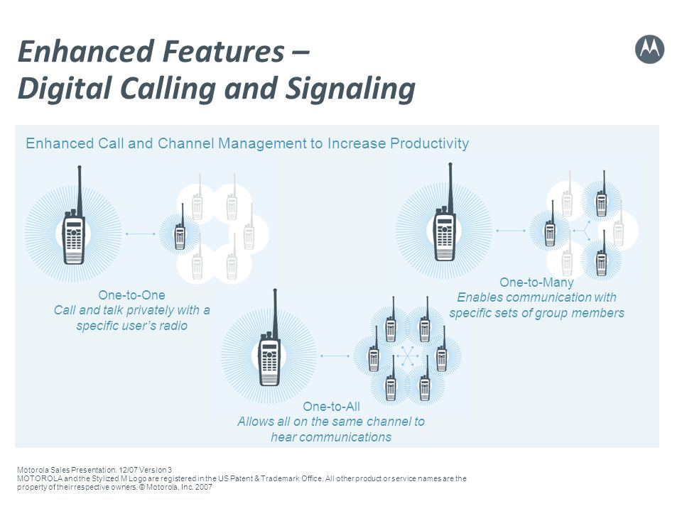 Enhanced Features – Digital Calling and Signaling