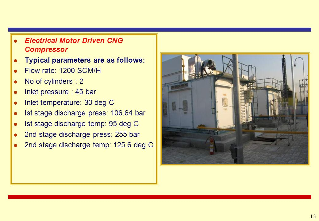 Electrical Motor Driven CNG Compressor