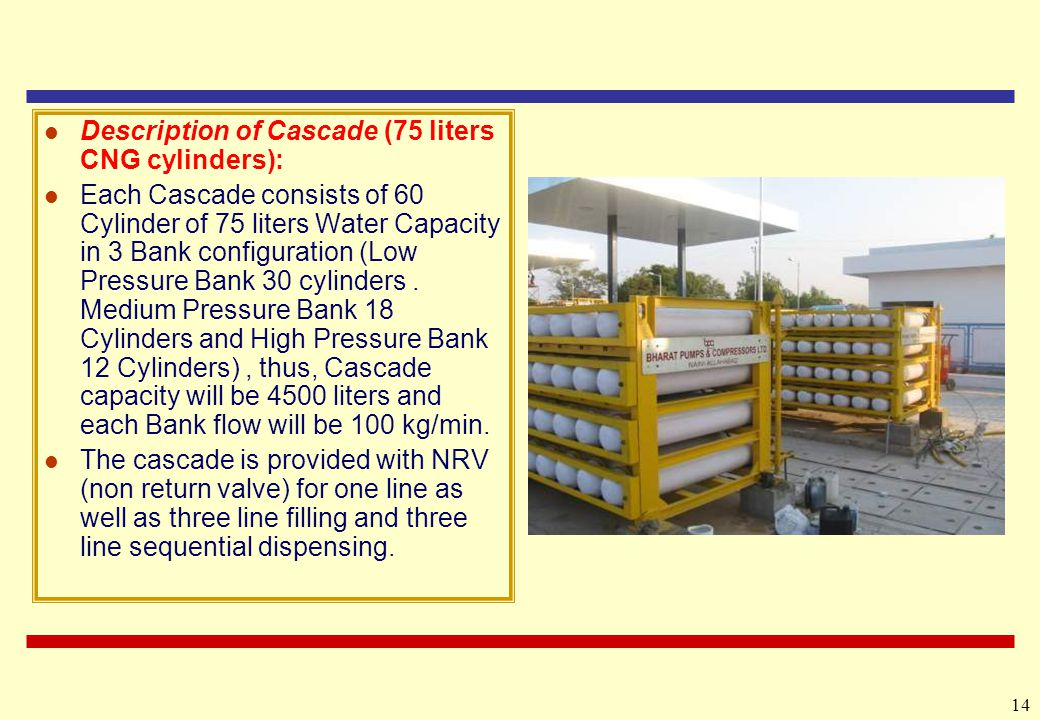 Description of Cascade (75 liters CNG cylinders):