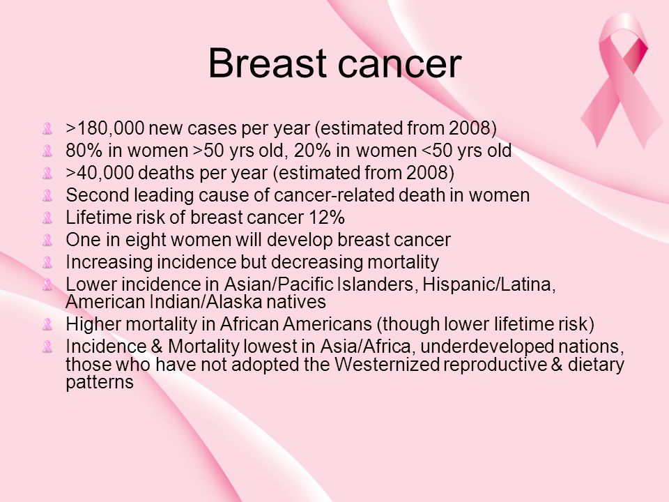 Breast cancer >180,000 new cases per year (estimated from 2008)