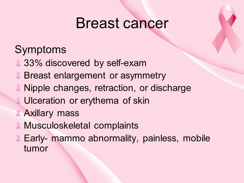 Breast cancer Symptoms 33% discovered by self-exam