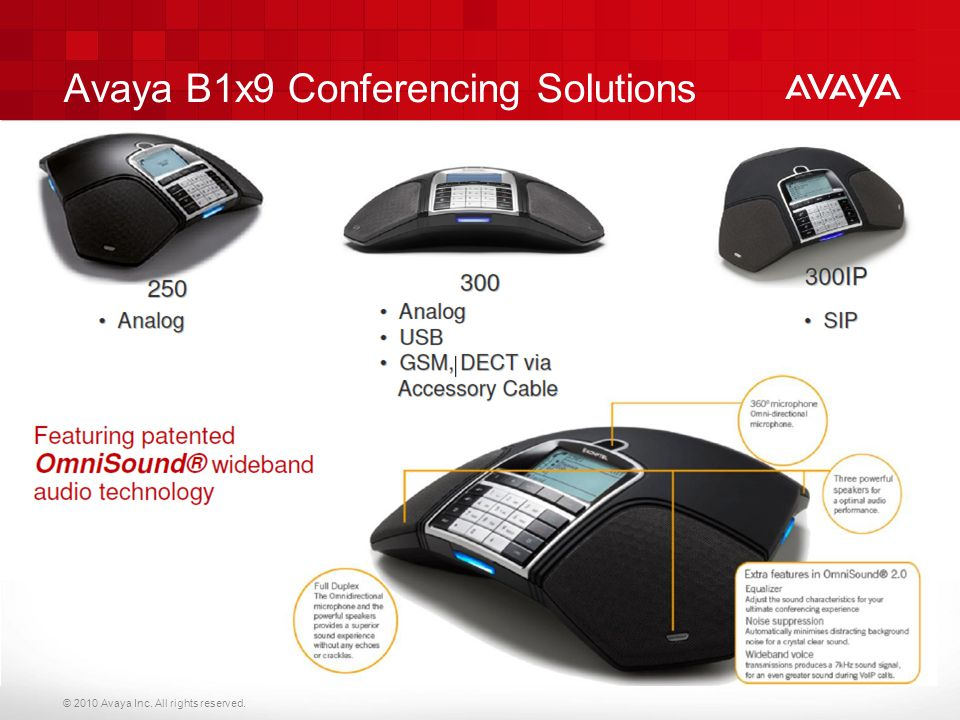 Avaya B1x9 Conferencing Solutions
