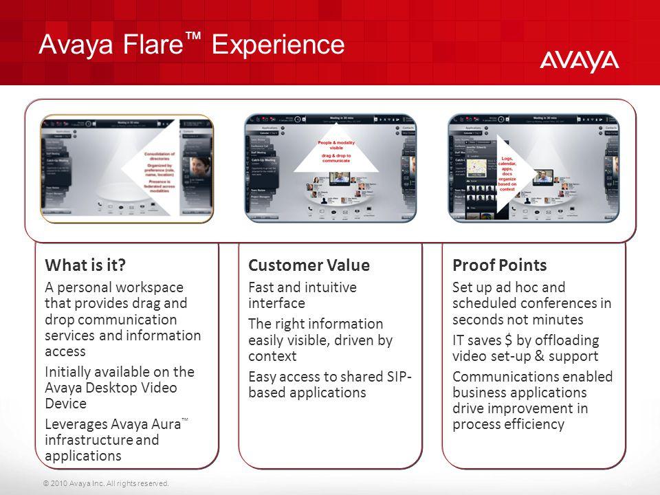 Avaya Flare™ Experience