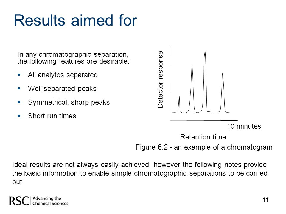 Results aimed for In any chromatographic separation,