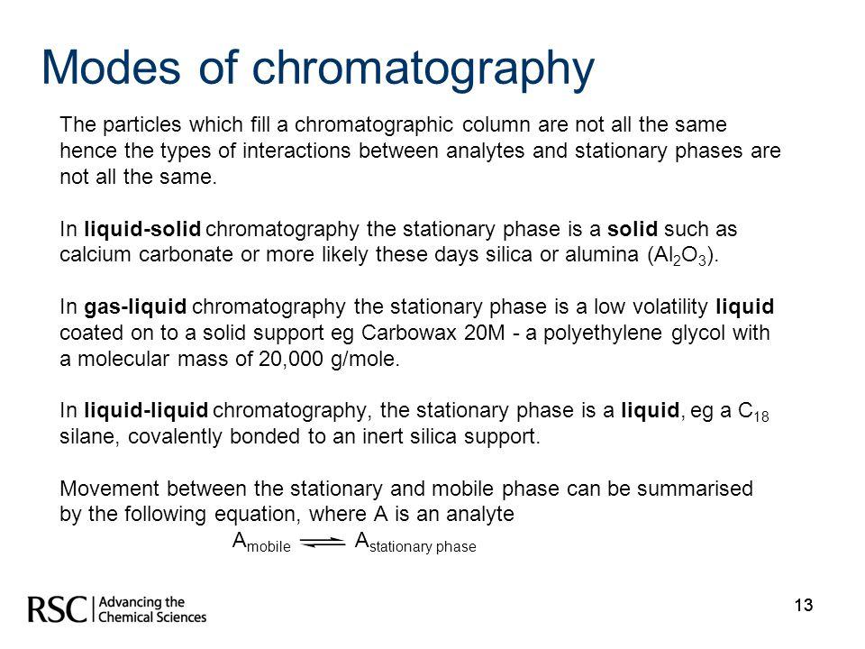 Modes of chromatography