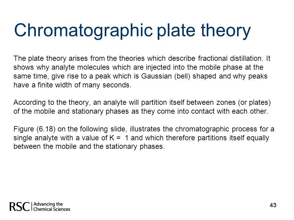 Chromatographic plate theory